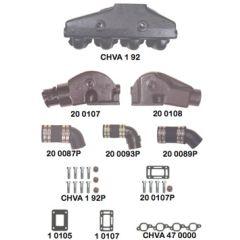 Chevrolet Big Block 427, 454